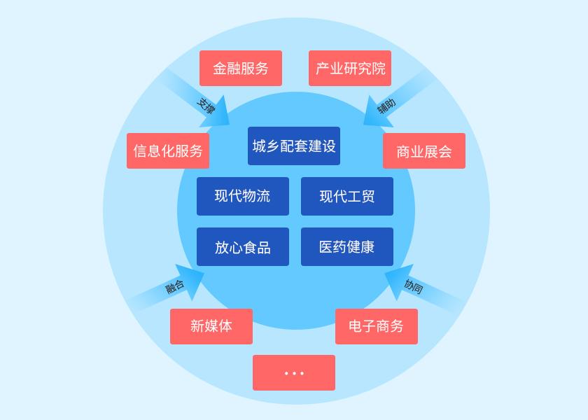产业服务.jpg